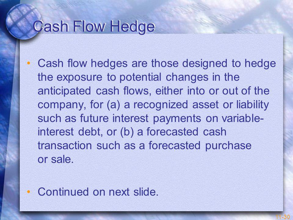 Cash Flow Hedge