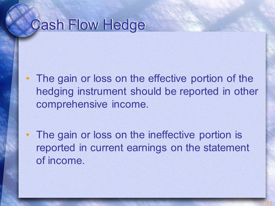 Cash Flow Hedge The gain or loss on the effective portion of the hedging instrument should be reported in other comprehensive income.