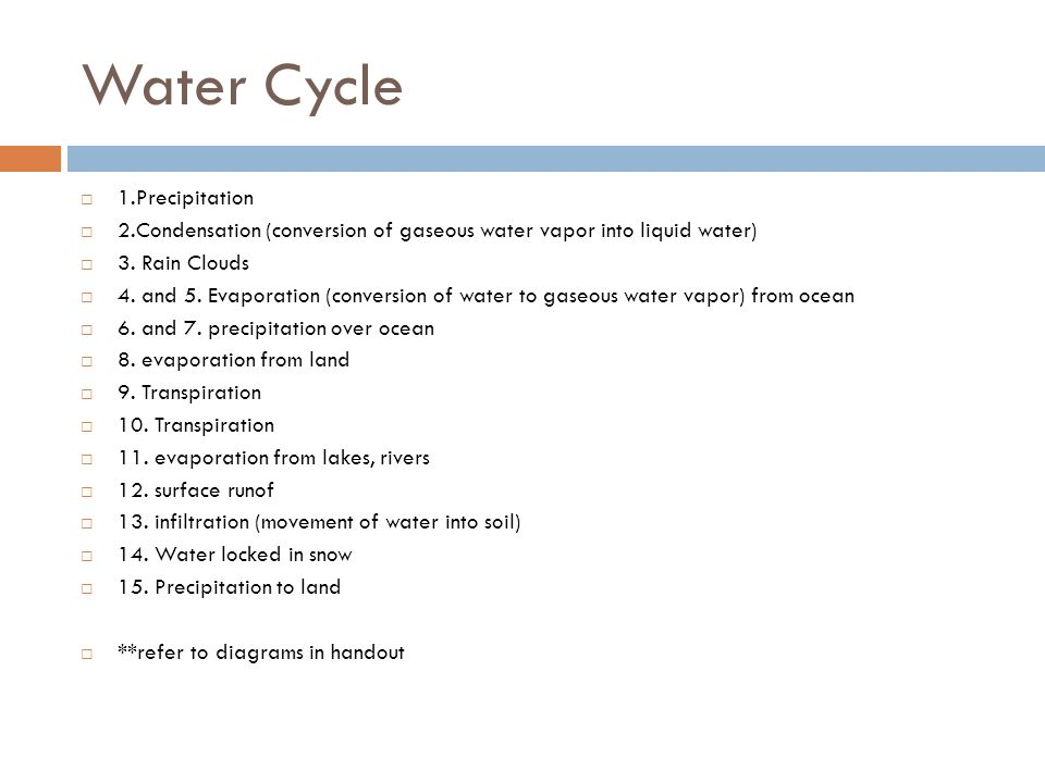 Water Cycle 1.Precipitation