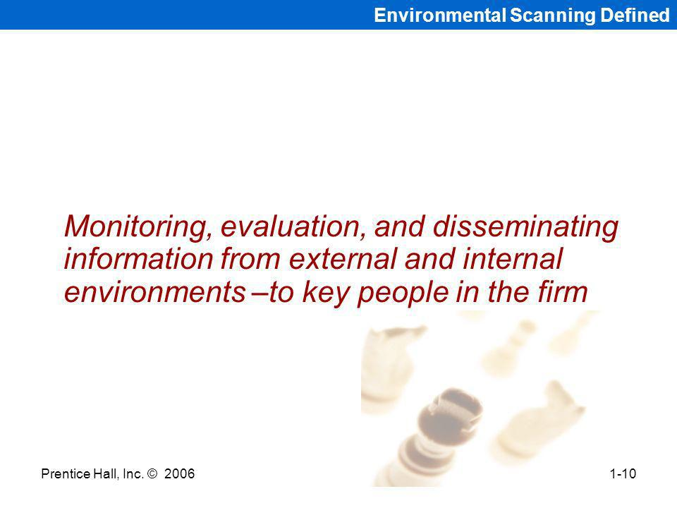 Environmental Scanning Defined