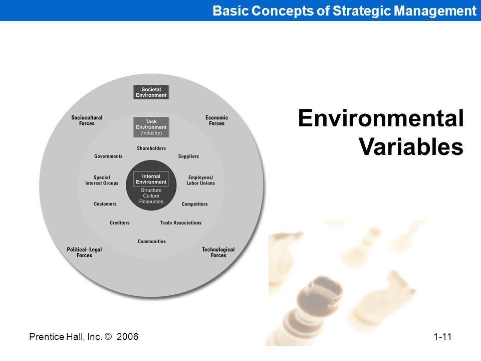 Environmental Variables