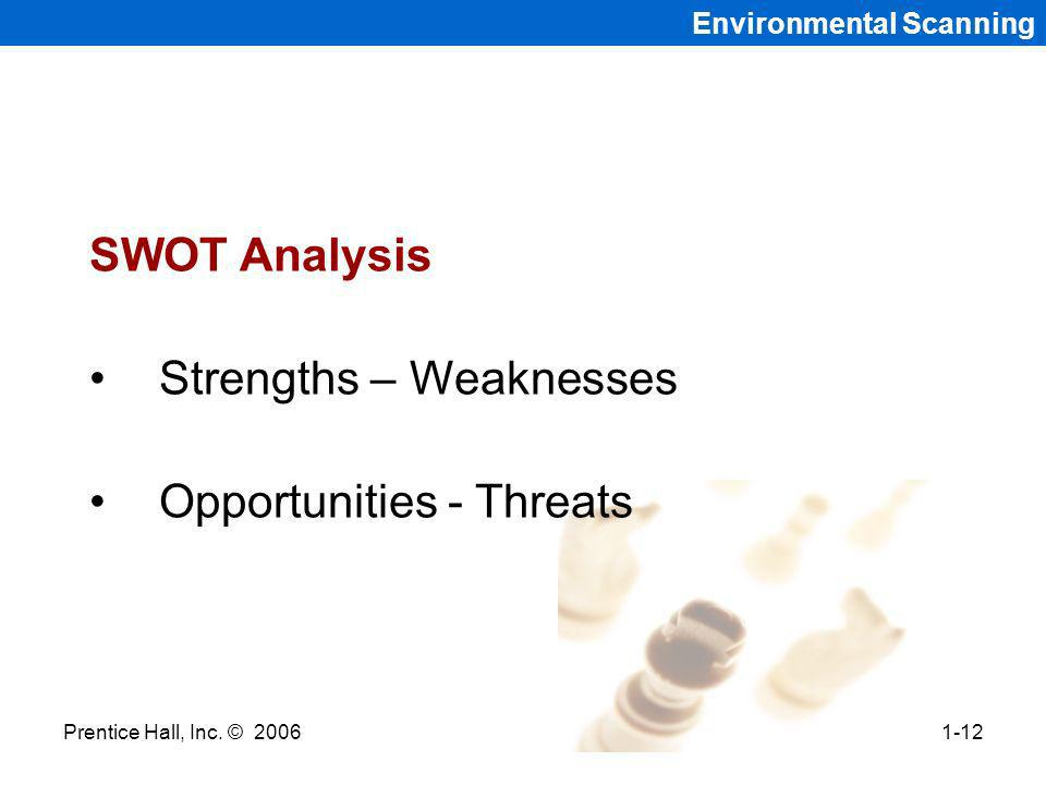 Strengths – Weaknesses Opportunities - Threats