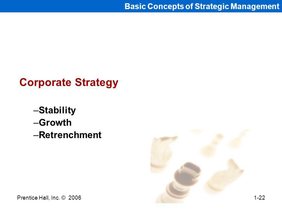 Corporate Strategy Stability Growth Retrenchment