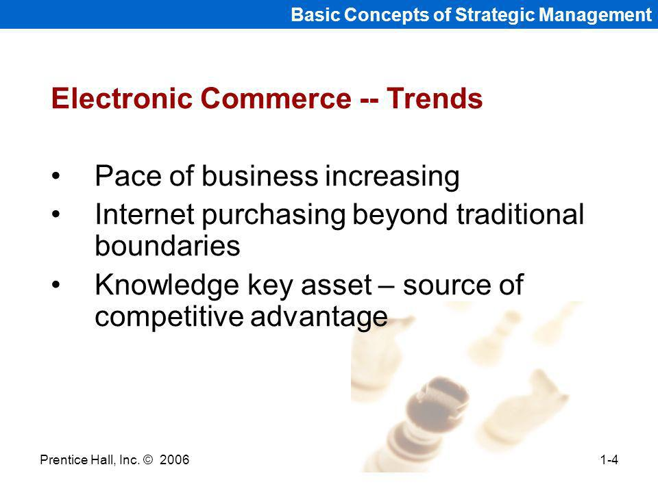 Electronic Commerce -- Trends Pace of business increasing