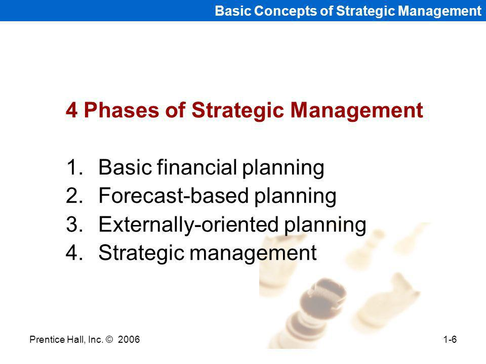 4 Phases of Strategic Management Basic financial planning