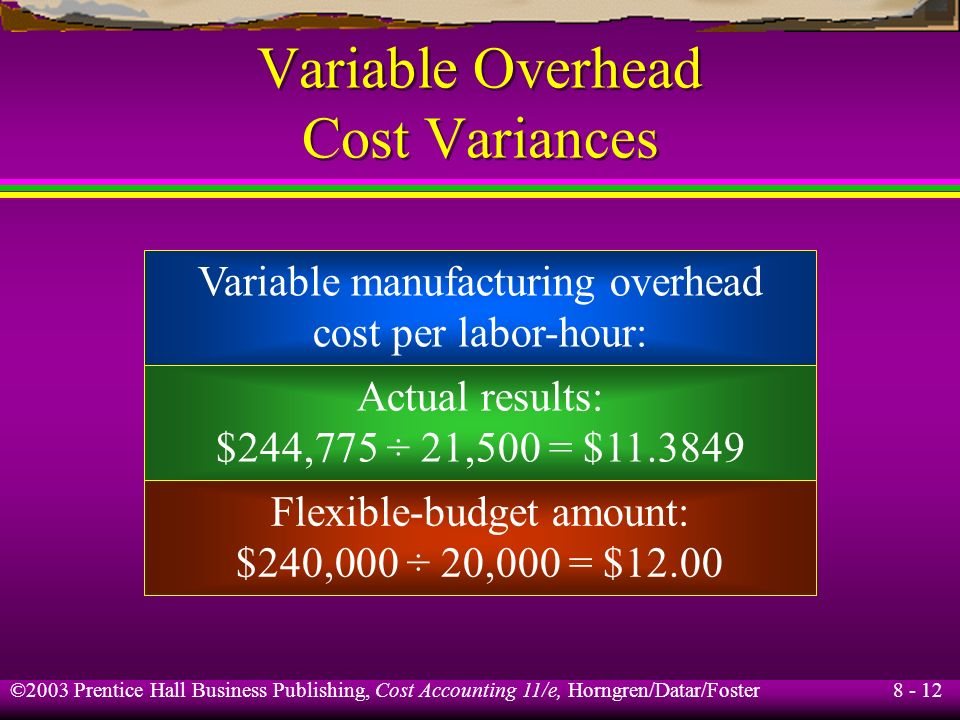 Variable Overhead Cost Variances