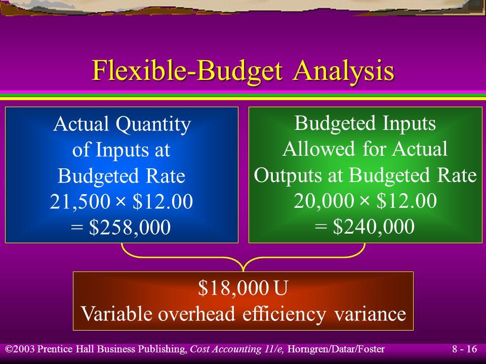 Flexible-Budget Analysis