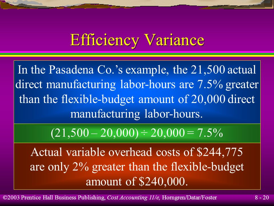 Efficiency Variance In the Pasadena Co.'s example, the 21,500 actual