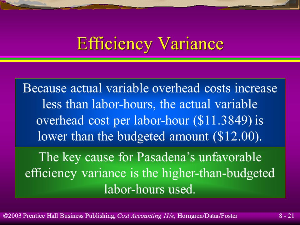 Efficiency Variance Because actual variable overhead costs increase