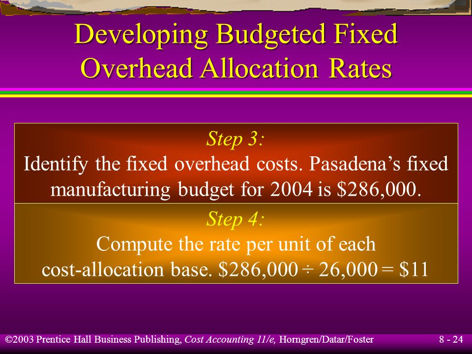 Developing Budgeted Fixed Overhead Allocation Rates
