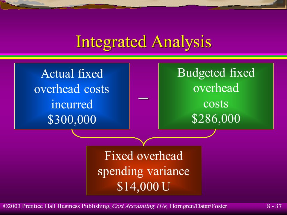 – Integrated Analysis Actual fixed Budgeted fixed overhead costs
