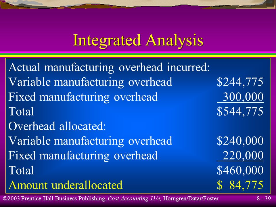Integrated Analysis Actual manufacturing overhead incurred: