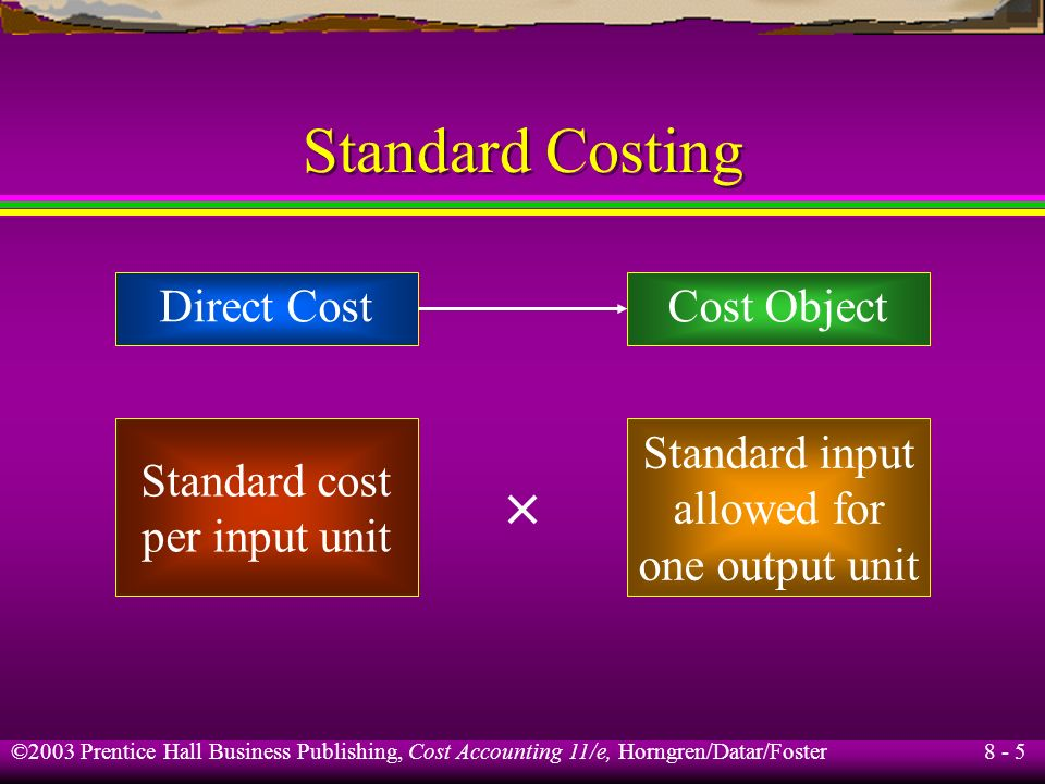 × Standard Costing Direct Cost Cost Object Standard cost