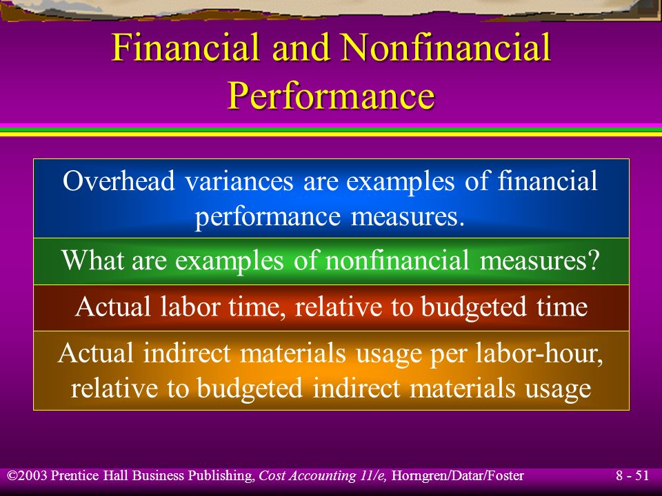 Financial and Nonfinancial Performance