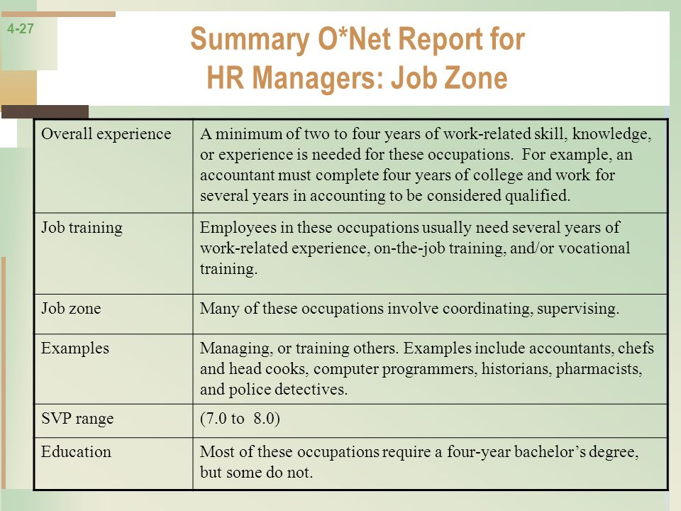 Summary O*Net Report for HR Managers: Job Zone