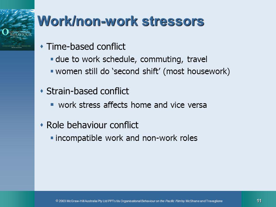 Work/non-work stressors
