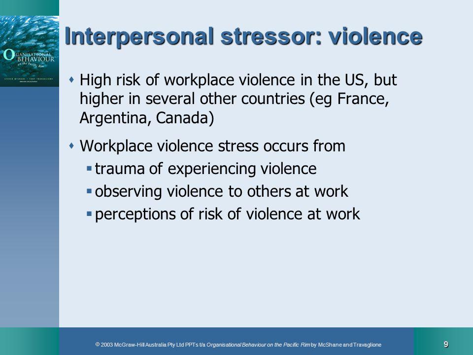 Interpersonal stressor: violence