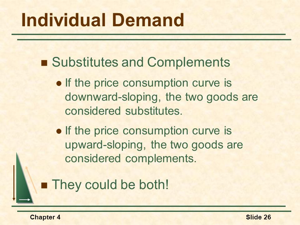 Individual Demand Substitutes and Complements They could be both!