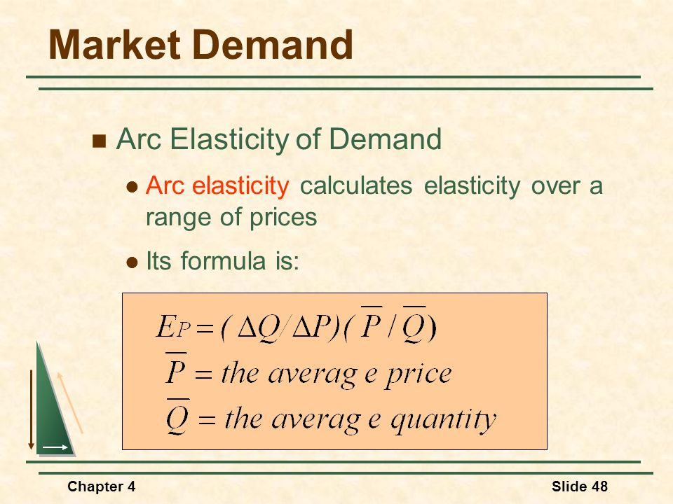 Market Demand Arc Elasticity of Demand