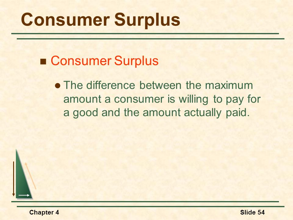 Consumer Surplus Consumer Surplus
