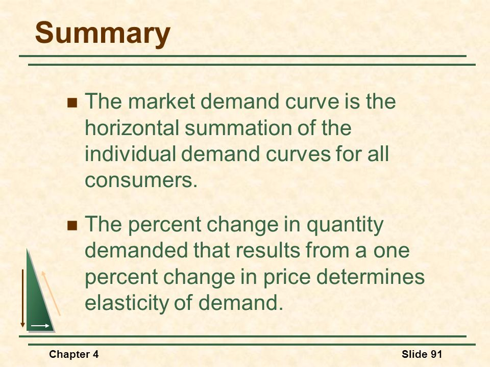 Summary The market demand curve is the horizontal summation of the individual demand curves for all consumers.