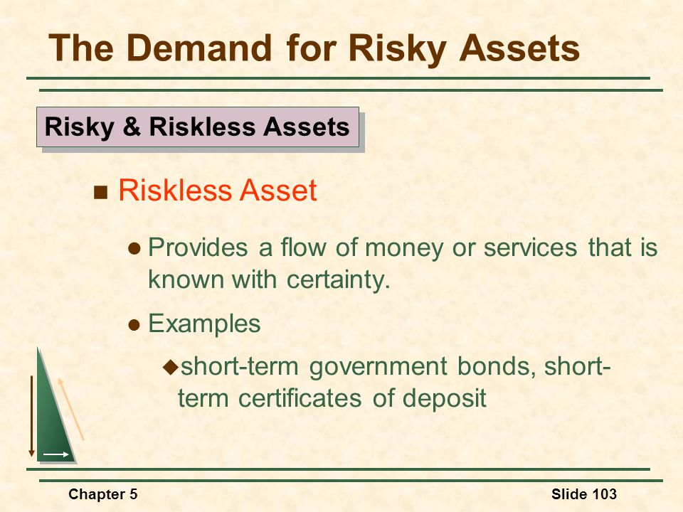 The Demand for Risky Assets