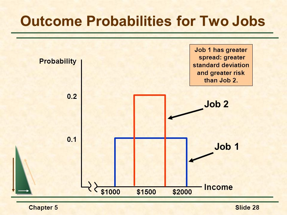 Outcome Probabilities for Two Jobs