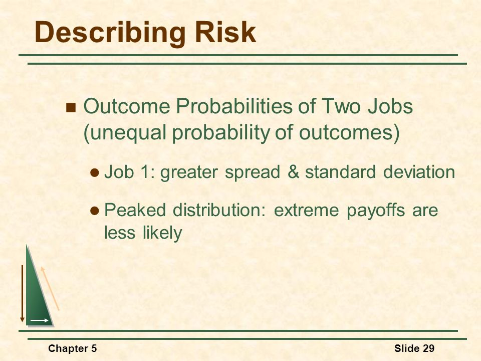 Describing Risk Outcome Probabilities of Two Jobs (unequal probability of outcomes) Job 1: greater spread & standard deviation.