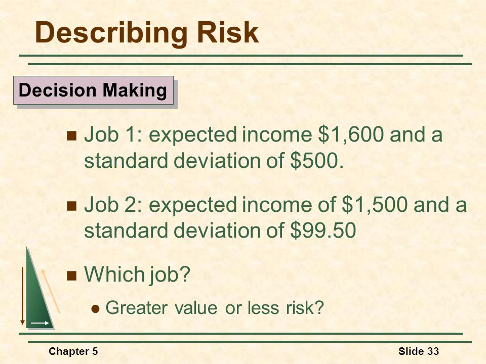 Describing Risk Decision Making. Job 1: expected income $1,600 and a standard deviation of $500.