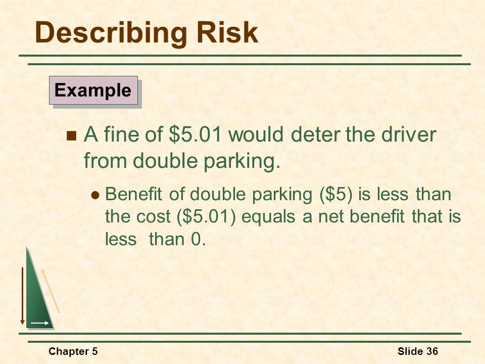 Describing Risk Example. A fine of $5.01 would deter the driver from double parking.