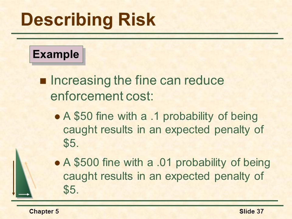 Describing Risk Increasing the fine can reduce enforcement cost: