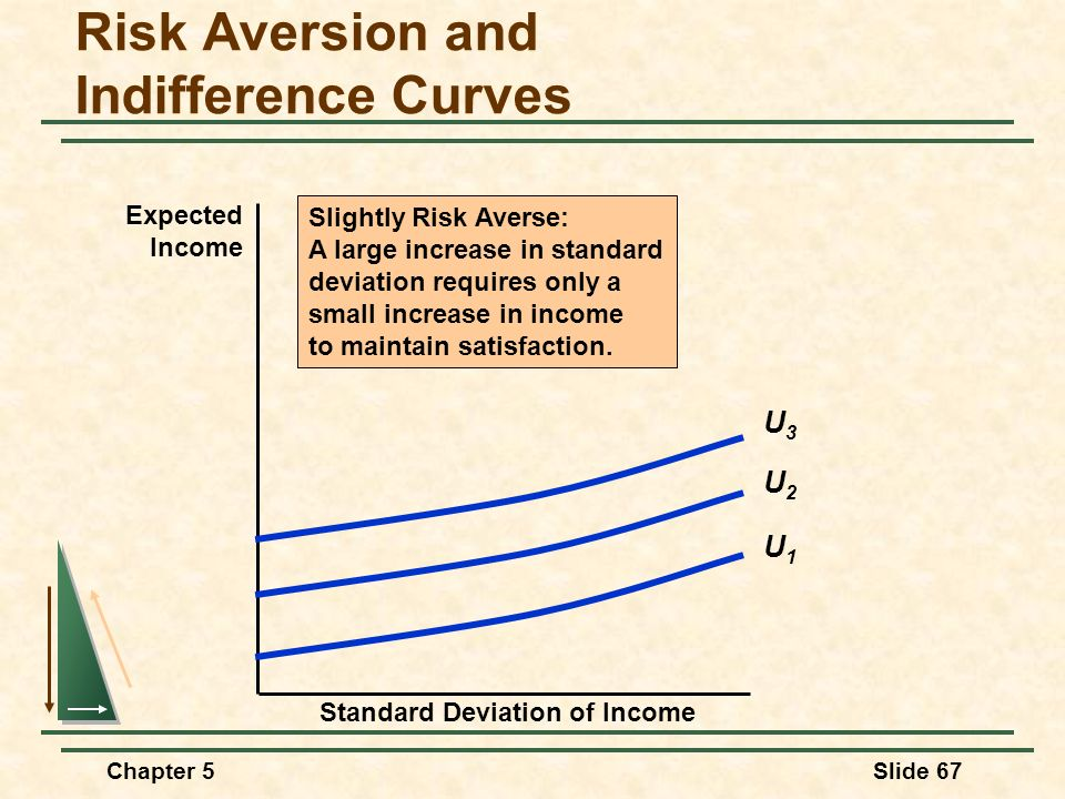 Risk Aversion and Indifference Curves