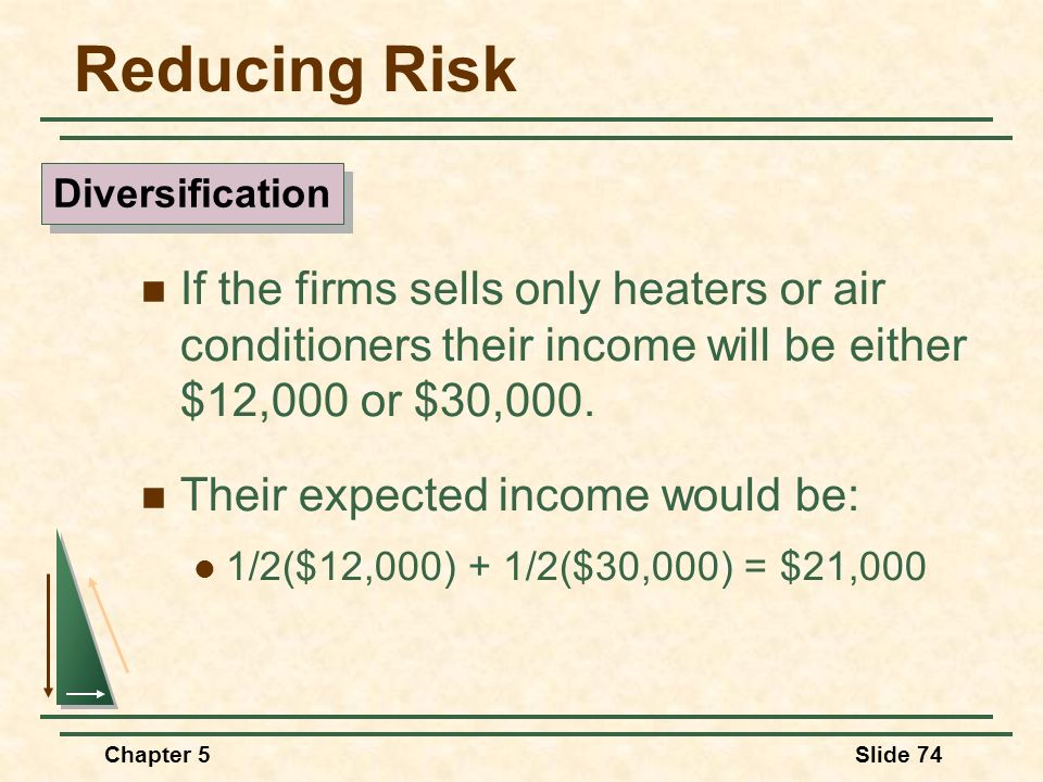 Reducing Risk Diversification. If the firms sells only heaters or air conditioners their income will be either $12,000 or $30,000.