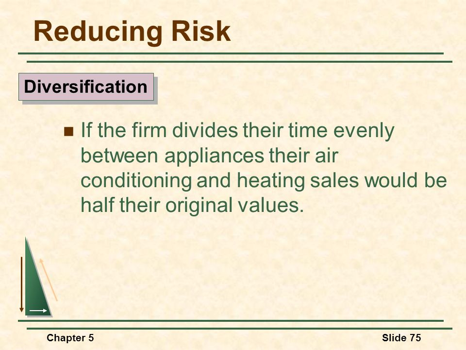 Reducing Risk Diversification.