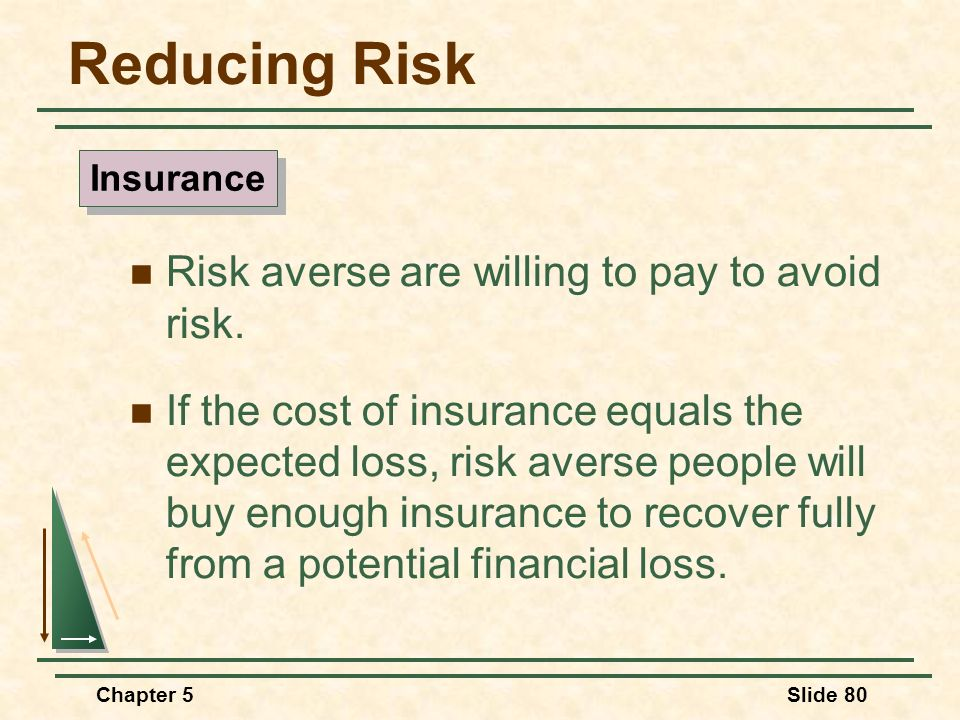 Reducing Risk Risk averse are willing to pay to avoid risk.