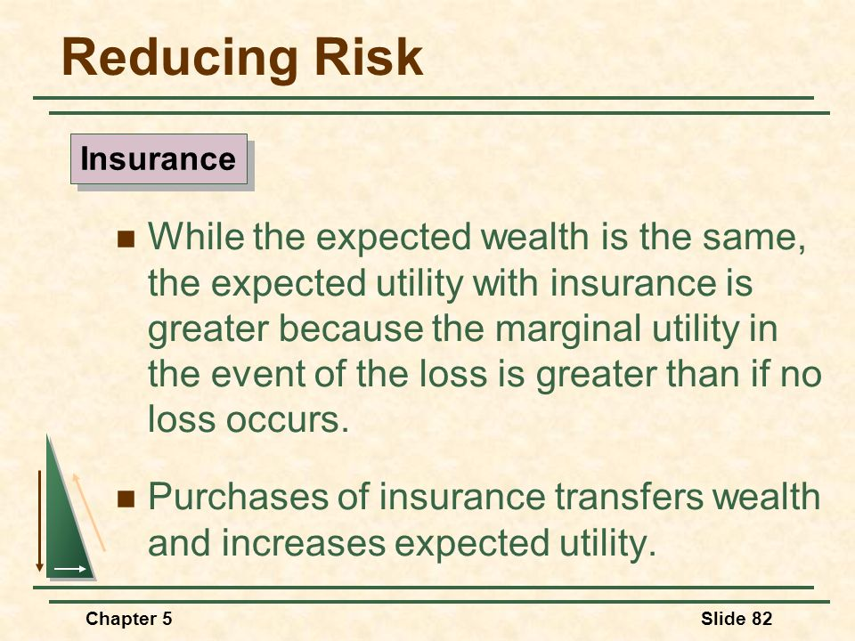 Reducing Risk Insurance.