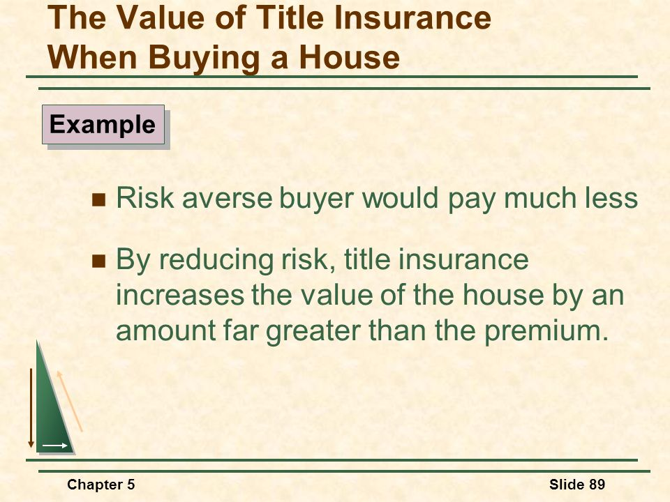The Value of Title Insurance When Buying a House