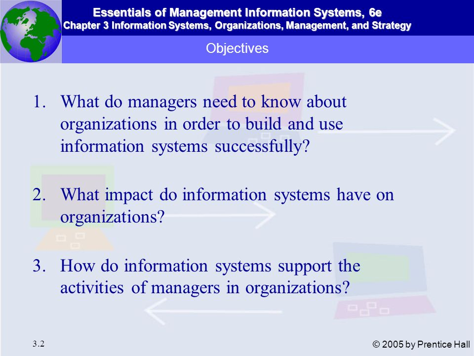 What impact do information systems have on organizations