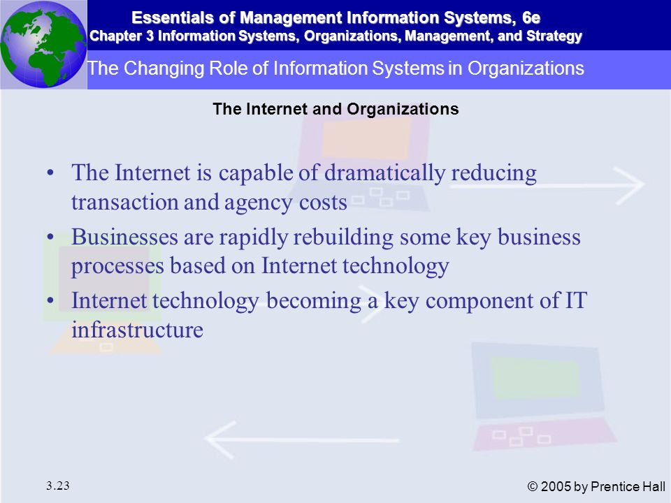 Role of Information Systems in an Organization