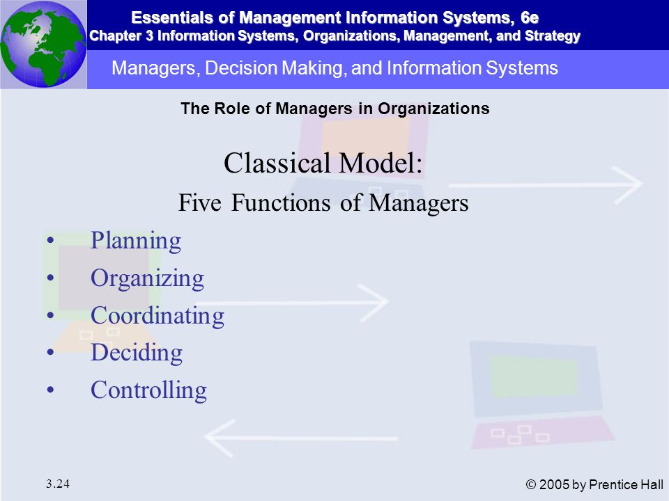 role of management information system in organization pdf