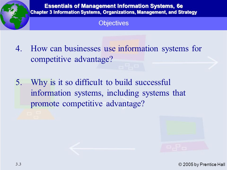 How can businesses use information systems for competitive advantage