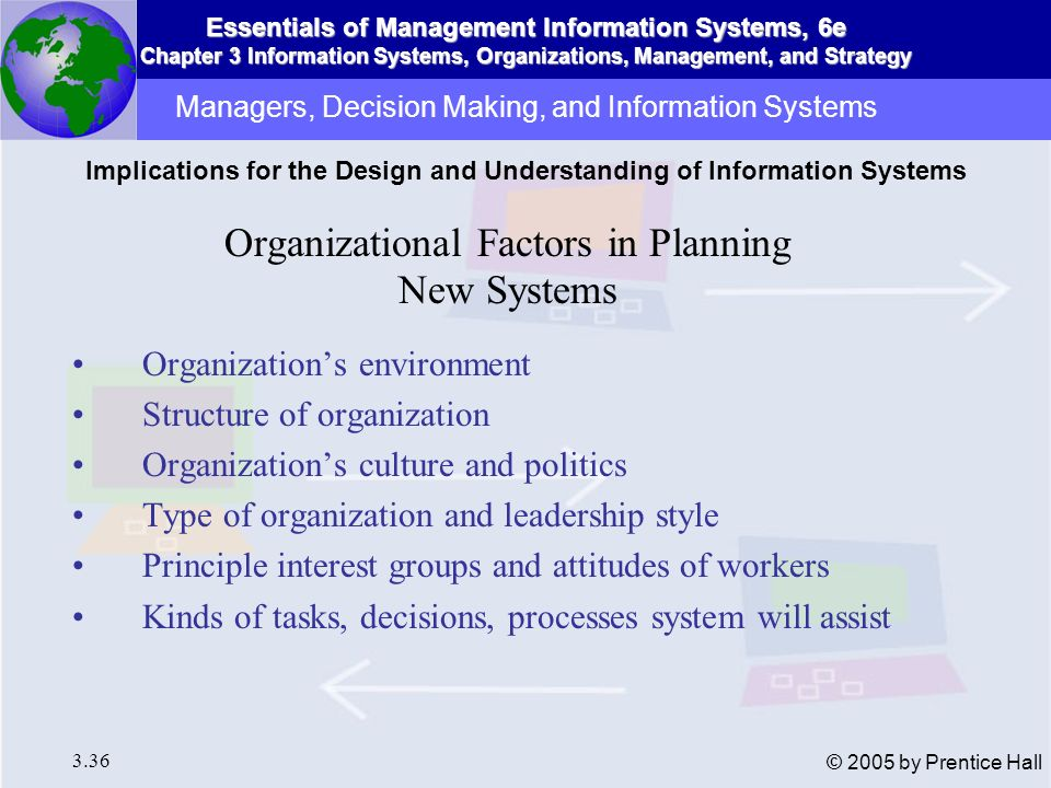 Managers, Decision Making, and Information Systems