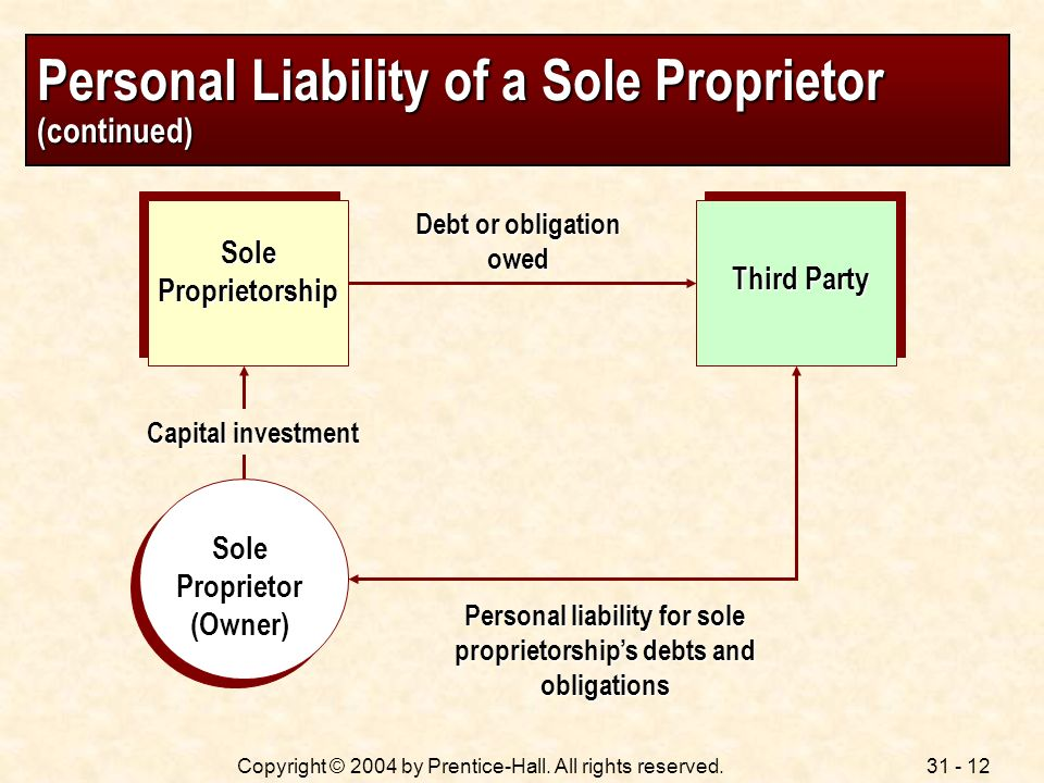 Personal Liability of a Sole Proprietor (continued)