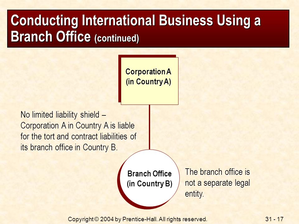 Conducting International Business Using a Branch Office (continued)