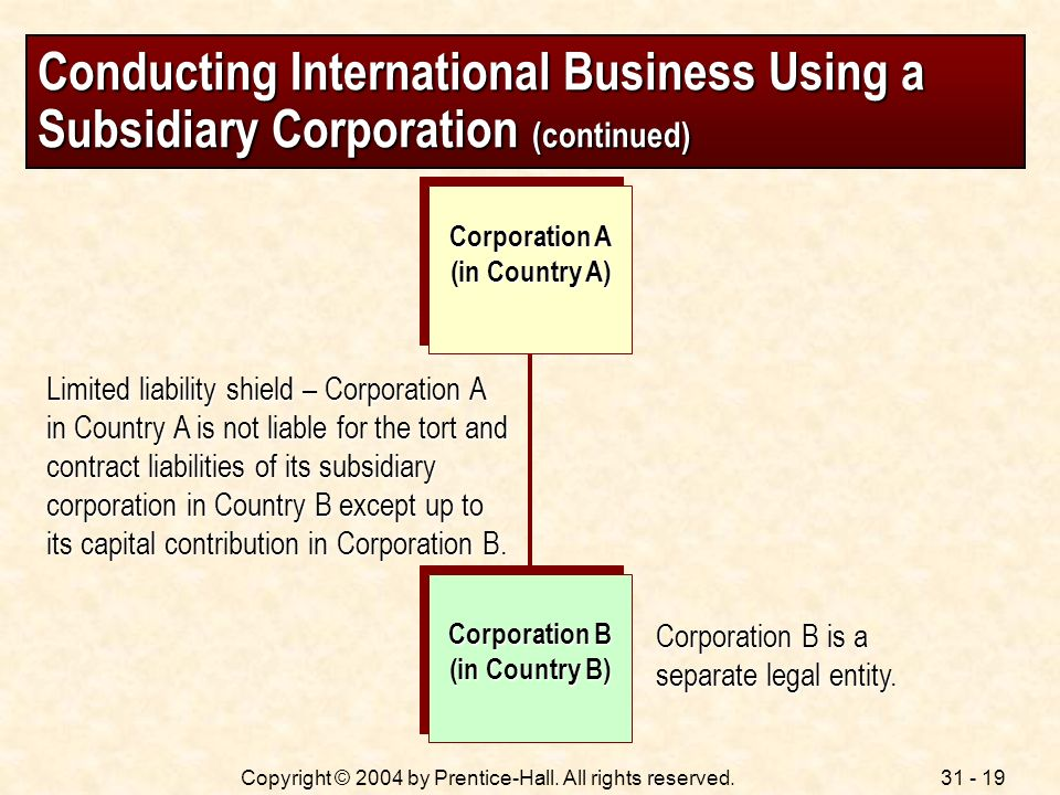 Corporation A (in Country A) Corporation B (in Country B)