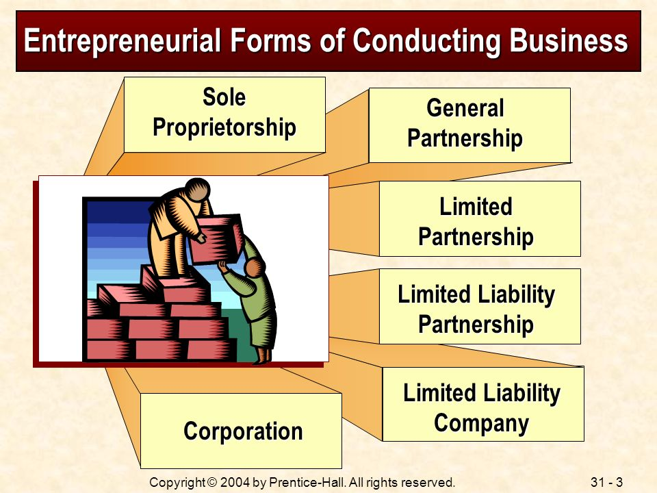 Entrepreneurial Forms of Conducting Business