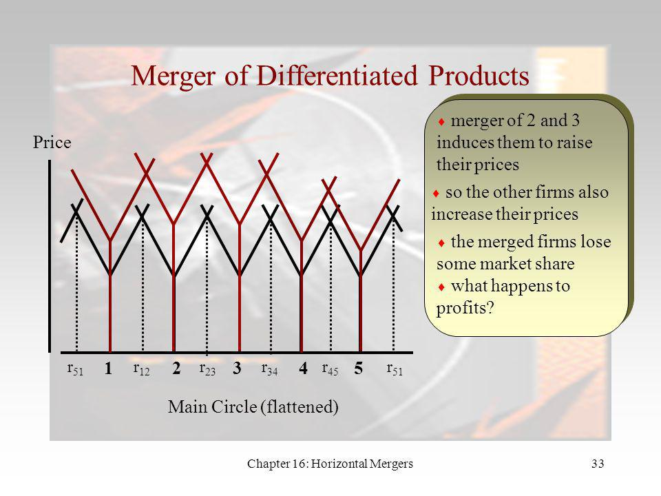 Merger of Differentiated Products