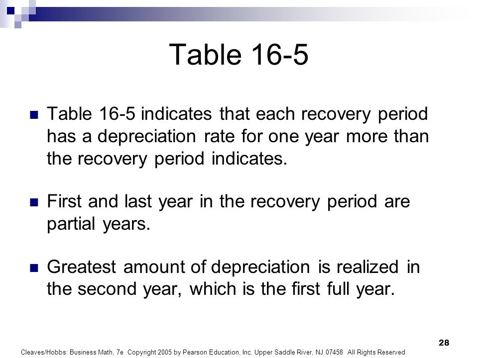 Table 16-5Table 16-5 indicates that each recovery period has a depreciation rate for one year more than the recovery period indicates.