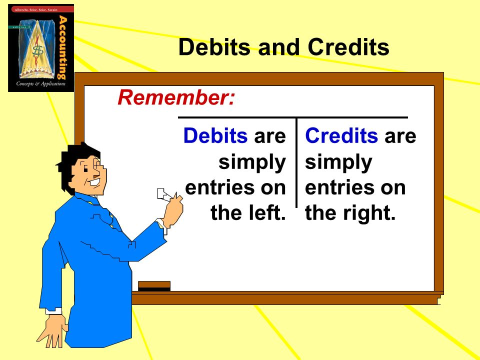 Debits and Credits Remember: Debits are simply entries on the left.