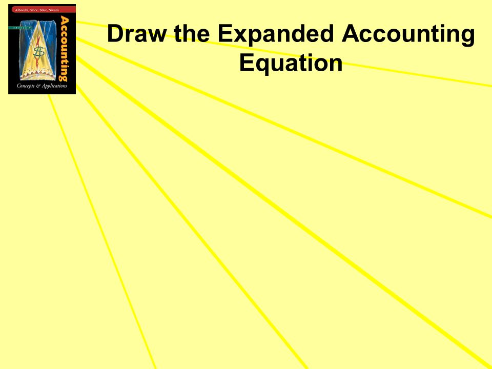 Draw the Expanded Accounting Equation